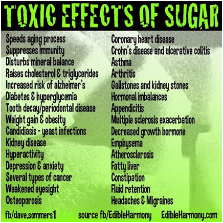sugar-effects